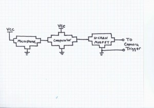 sound-circuit-drawn-as-simplecircuits-e1371567390232-1024x723