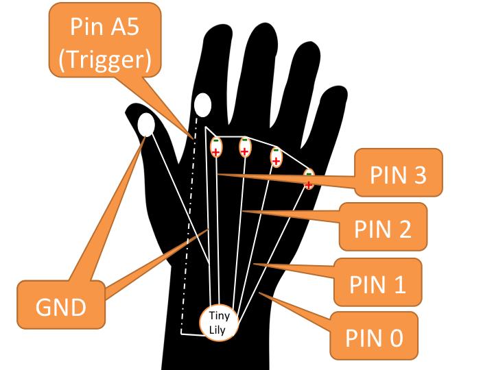 LED Knuckle Glove_OP